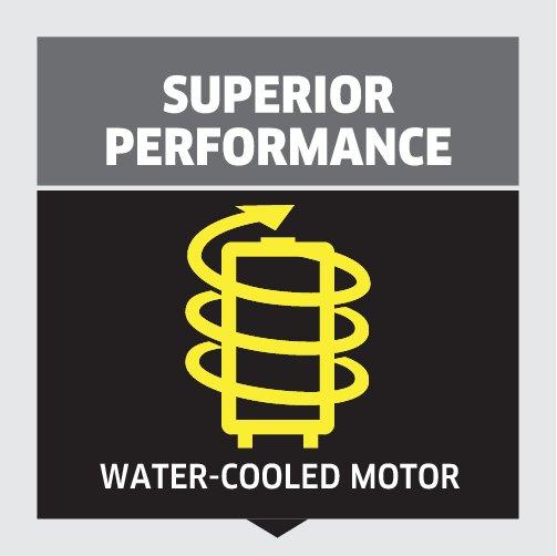 picto_WCM_superior_performance_bottom_oth_1_EN_CI15_502x502